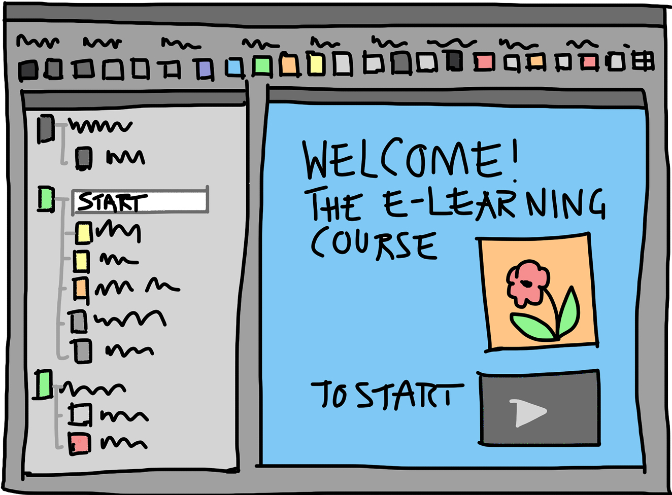 Imagebild: E-Learning Videos